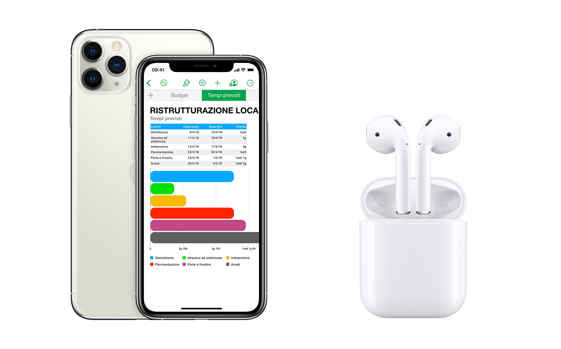 iPhone 11 Pro + AirPods